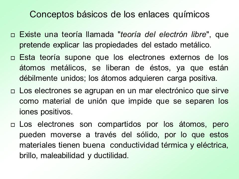 Conceptos básicos de los enlaces químicos