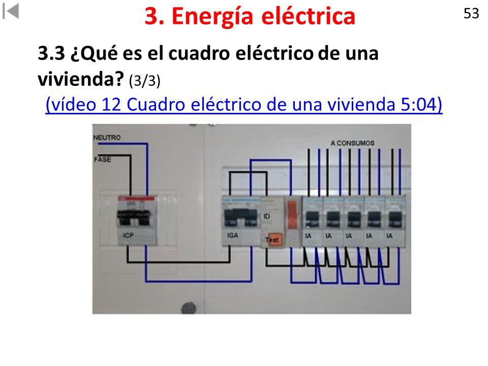 1 materia 2 energ a 3 energ a el ctrica ppt descargar - Cuadro electrico vivienda ...