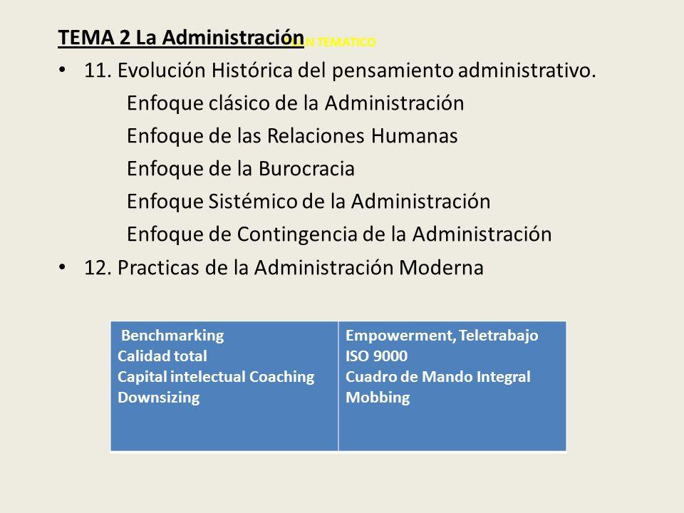 TEMA 2 La Administración
