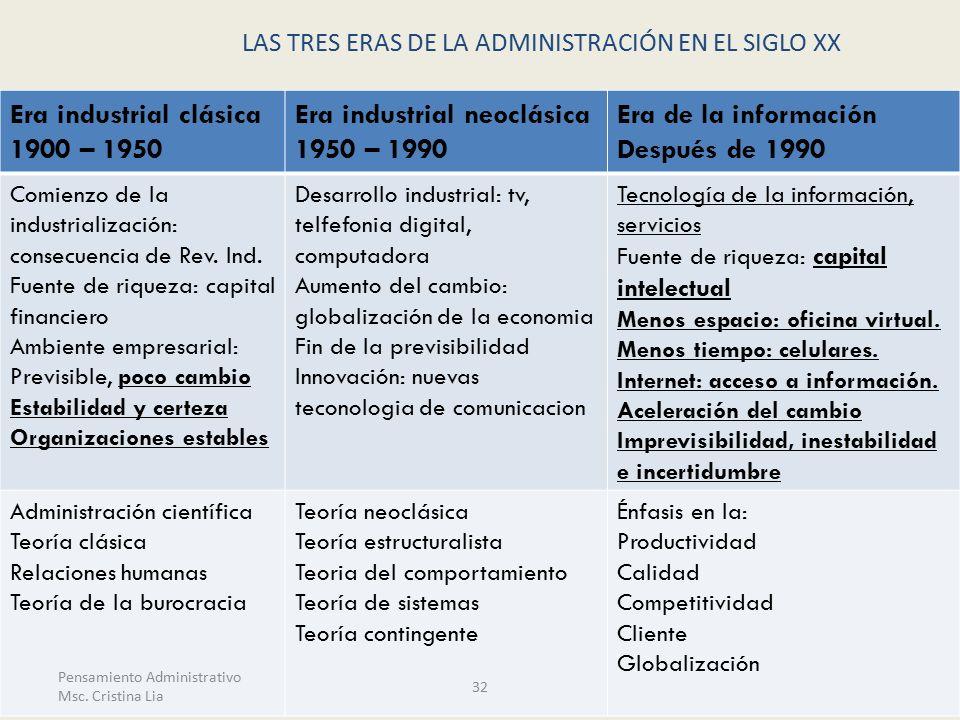 LAS TRES ERAS DE LA ADMINISTRACIÓN EN EL SIGLO XX