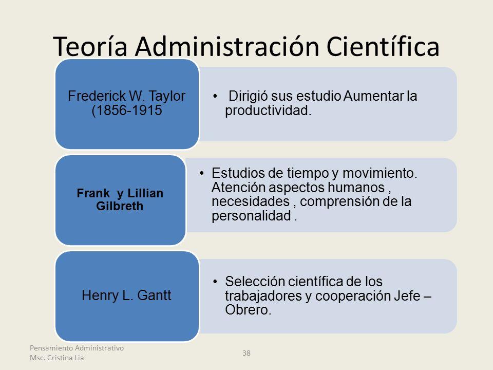 Teoría Administración Científica