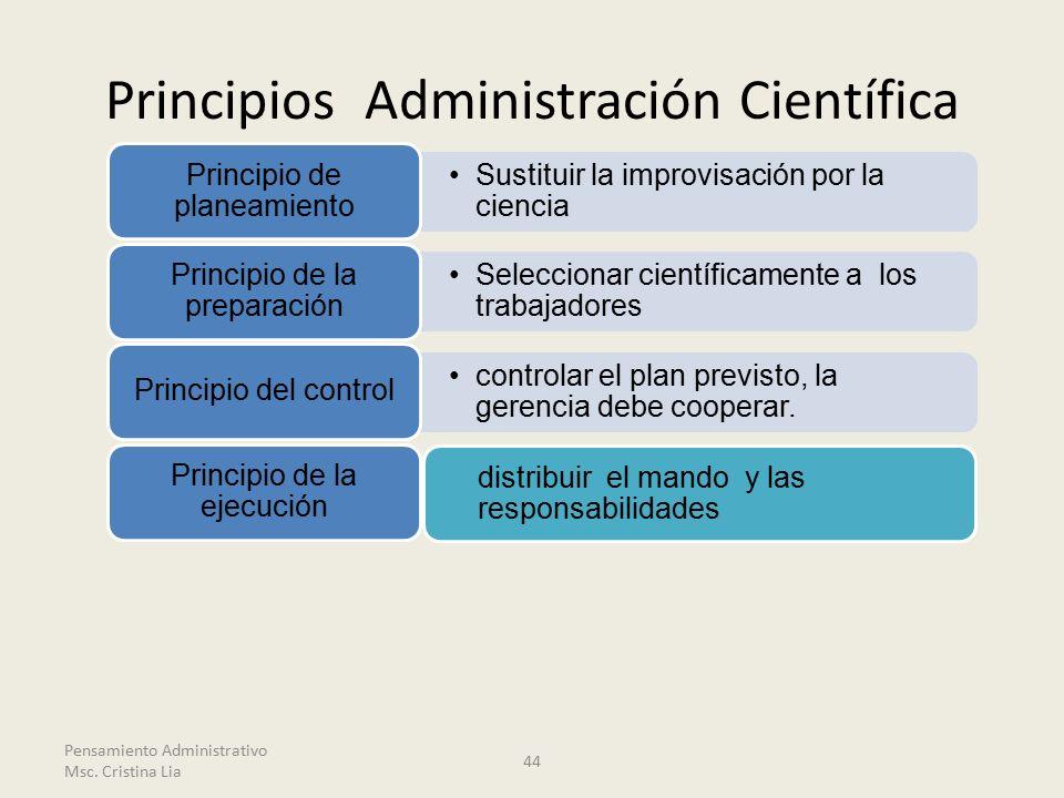 Principios Administración Científica