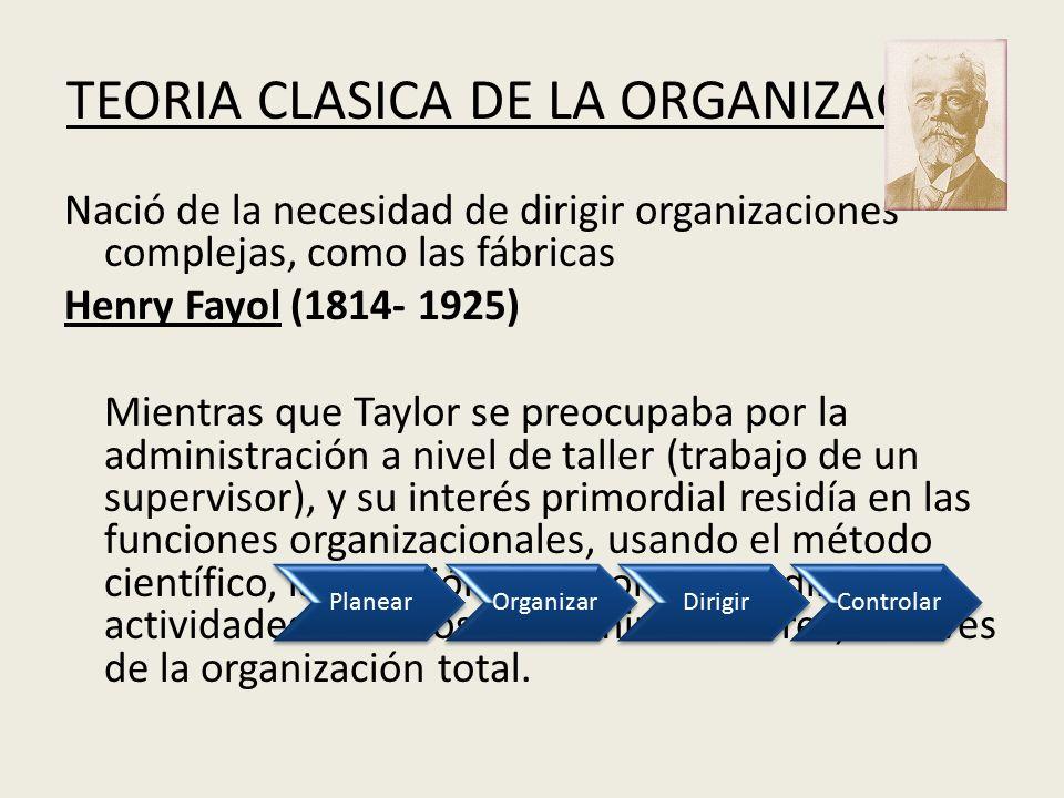 TEORIA CLASICA DE LA ORGANIZACIÓN