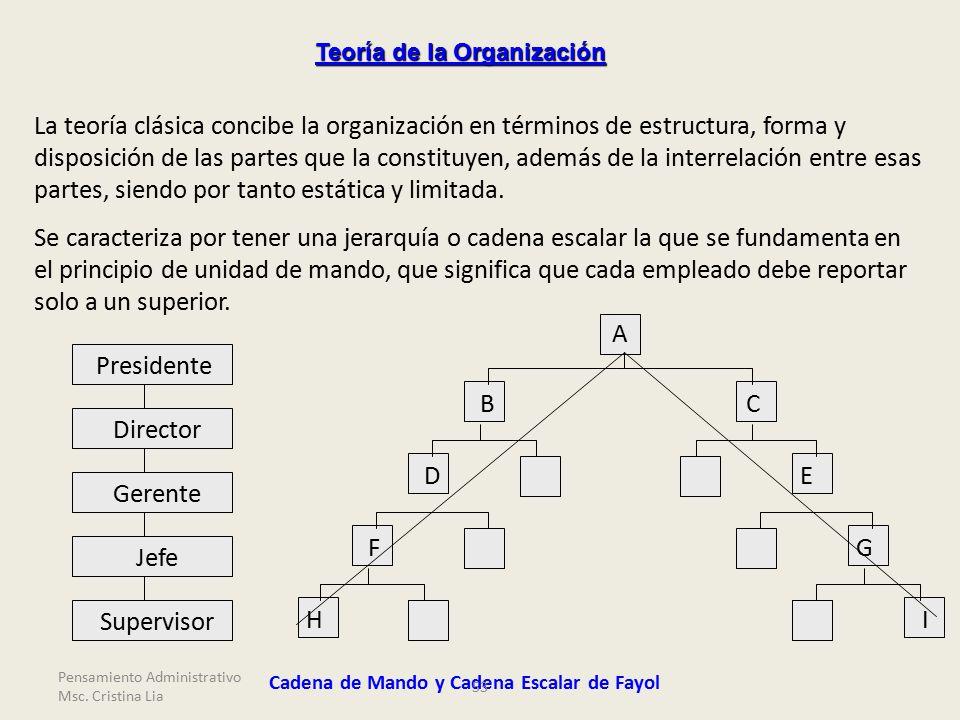 Teoría de la Organización Cadena de Mando y Cadena Escalar de Fayol