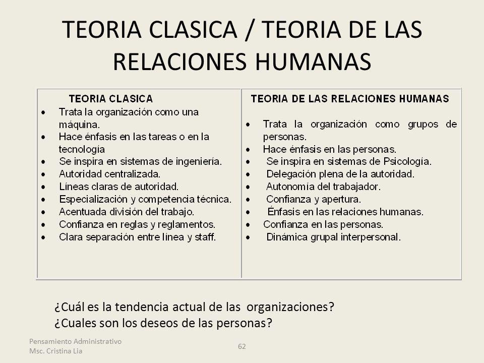 TEORIA CLASICA / TEORIA DE LAS RELACIONES HUMANAS