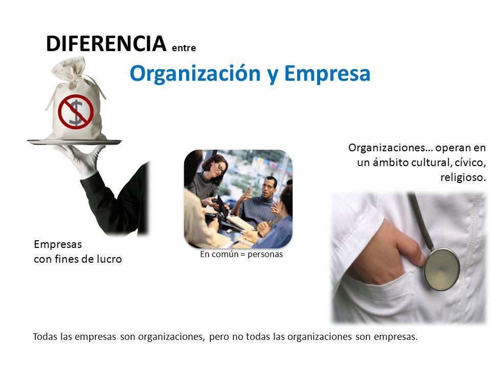 DIFERENCIA entre Organización y Empresa. Organizaciones… operan en un ámbito cultural, cívico, religioso.
