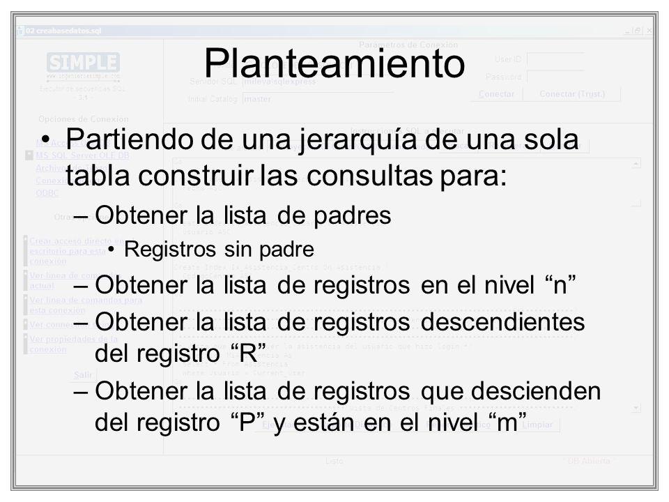 Planteamiento Partiendo de una jerarquía de una sola tabla construir las consultas para: Obtener la lista de padres.