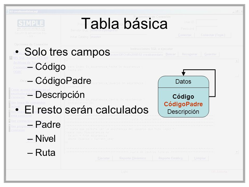 Tabla básica Solo tres campos El resto serán calculados Código