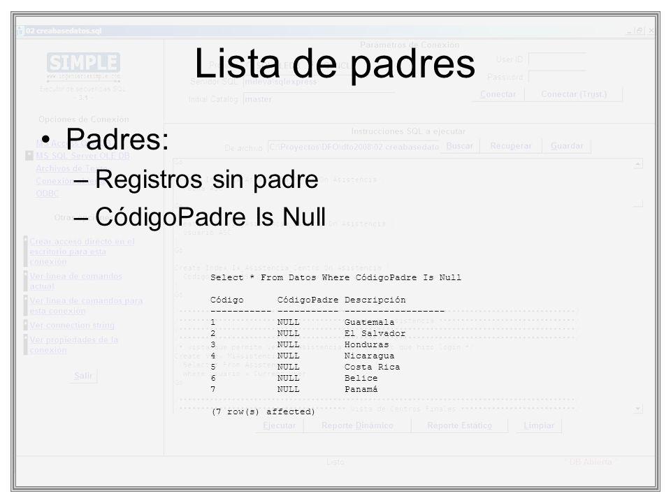 Lista de padres Padres: Registros sin padre CódigoPadre Is Null
