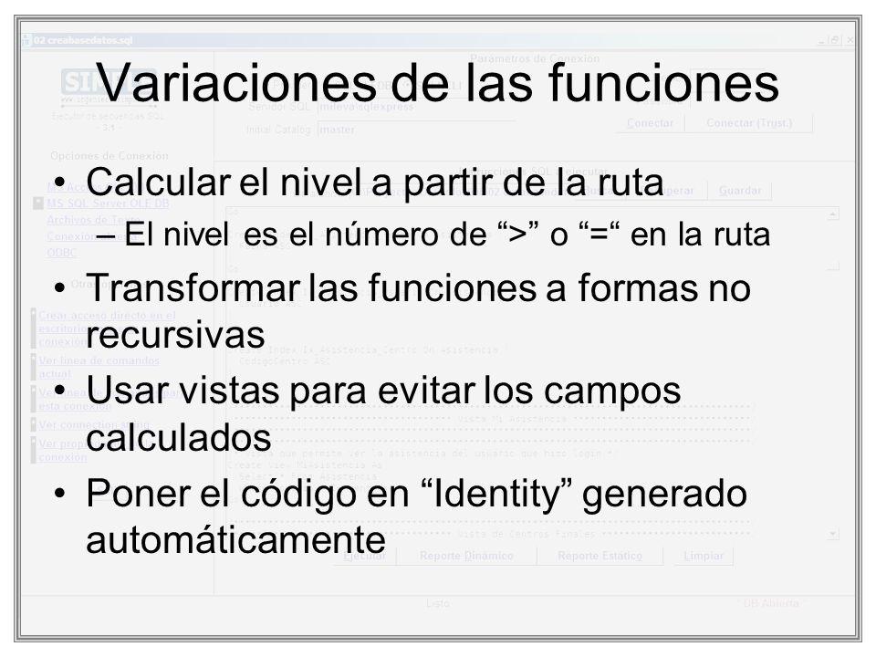 Variaciones de las funciones
