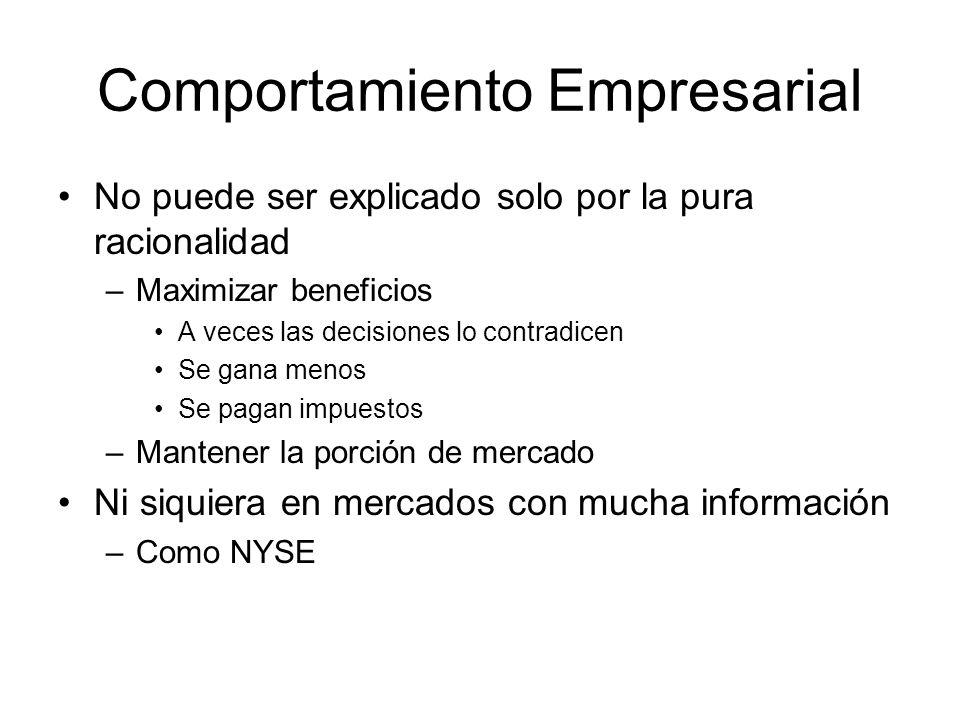 Comportamiento Empresarial