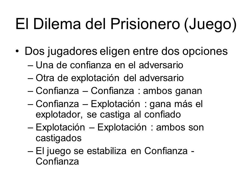 El Dilema del Prisionero (Juego)