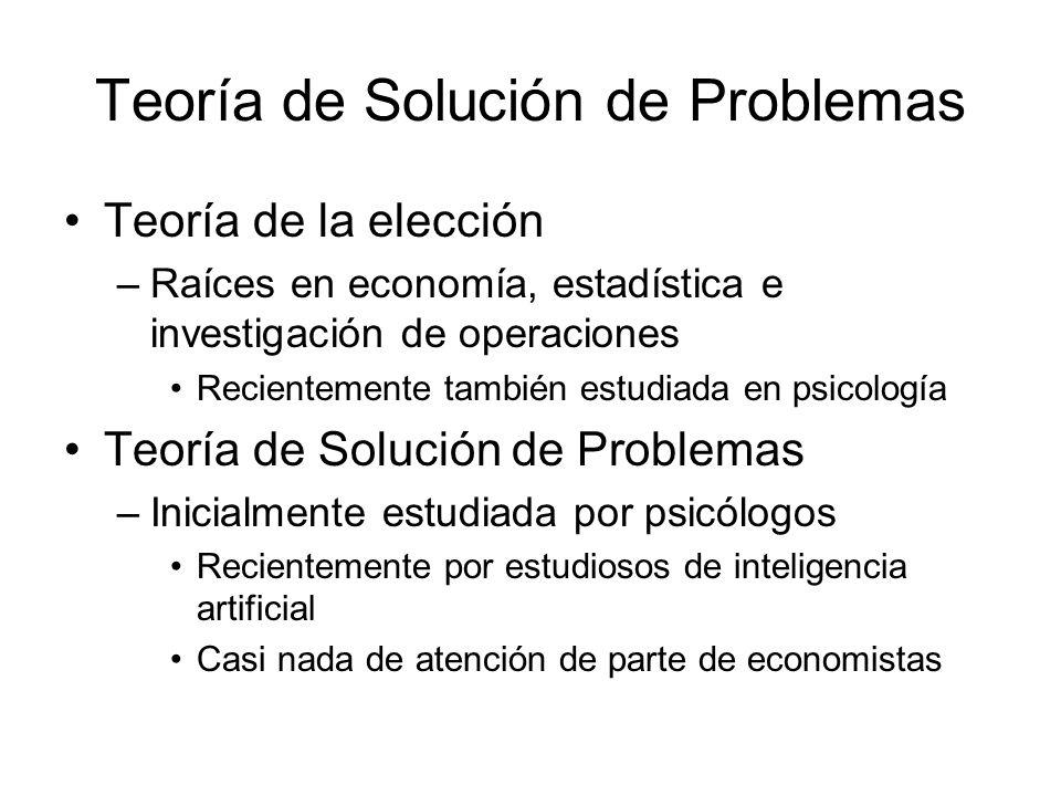 Teoría de Solución de Problemas