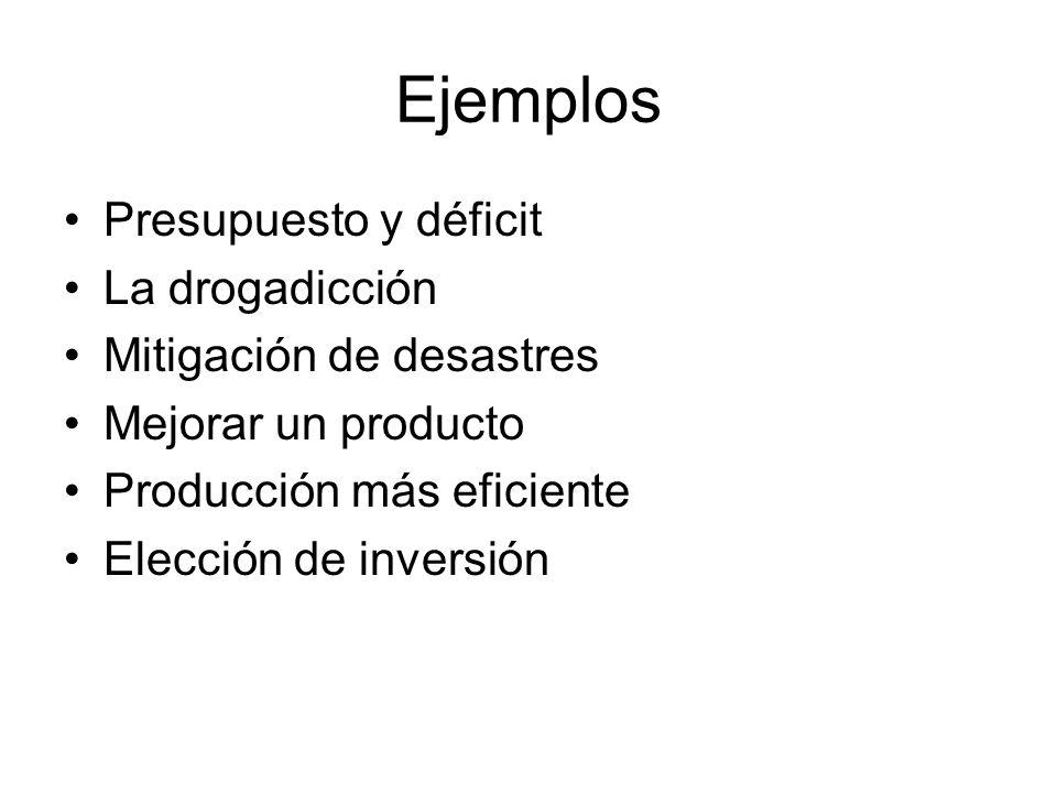 Ejemplos Presupuesto y déficit La drogadicción Mitigación de desastres