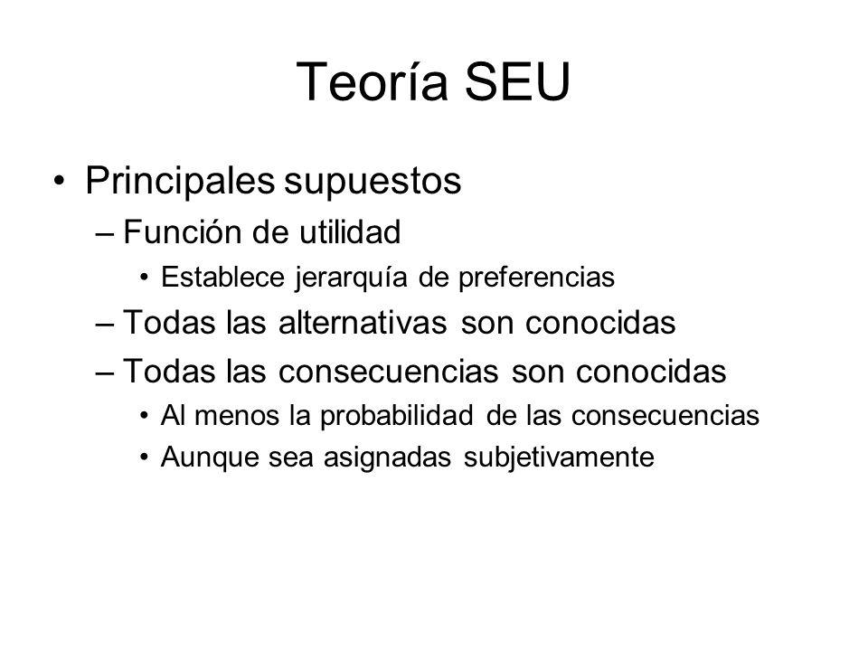 Teoría SEU Principales supuestos Función de utilidad
