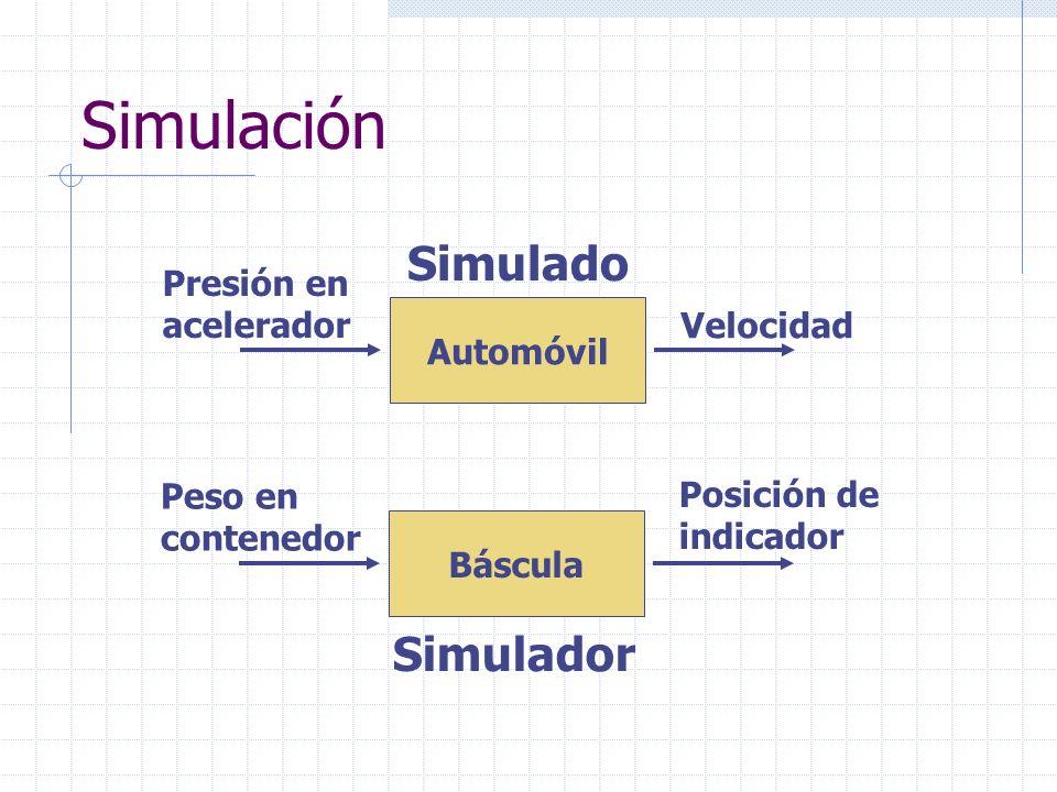 Simulación Simulado Simulador Presión en acelerador Velocidad