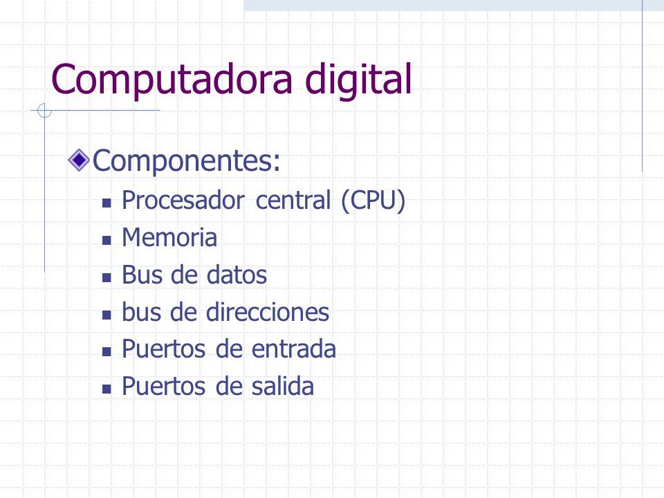 Computadora digital Componentes: Procesador central (CPU) Memoria