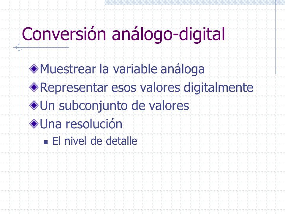 Conversión análogo-digital