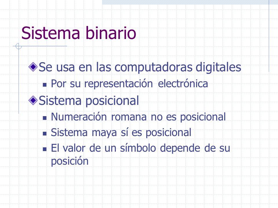 Sistema binario Se usa en las computadoras digitales