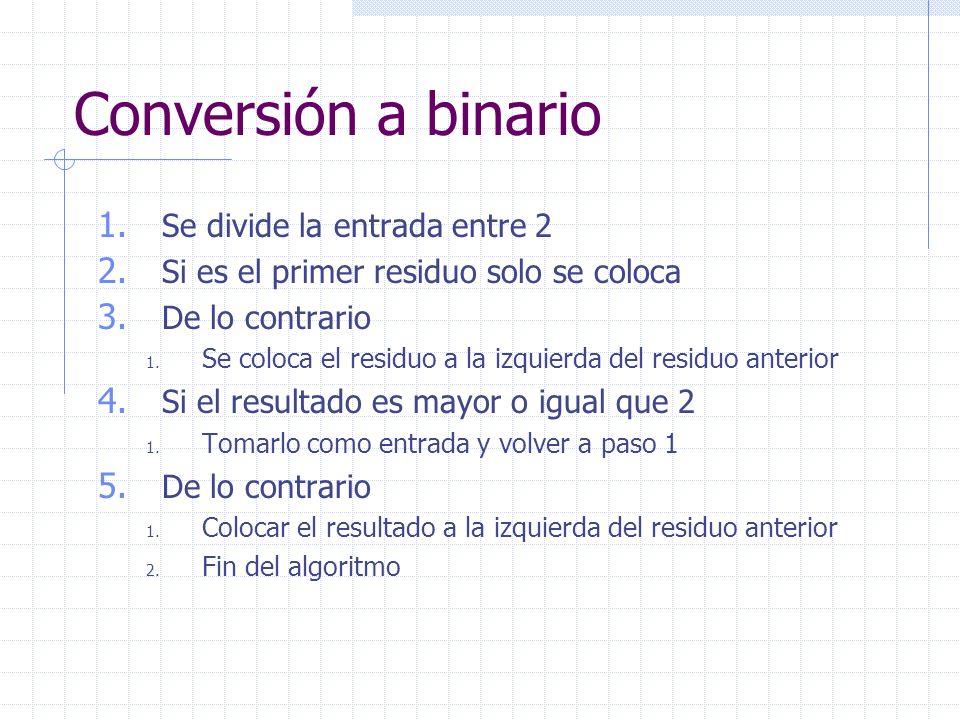 Conversión a binario Se divide la entrada entre 2