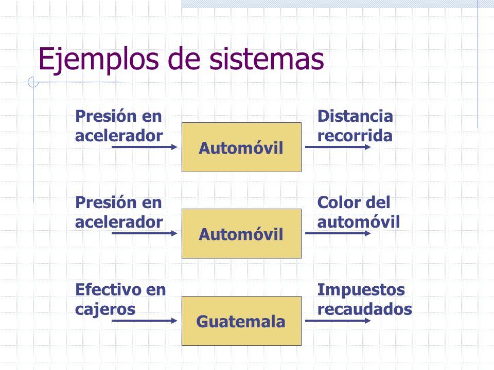 Ejemplos de sistemas Presión en acelerador Distancia recorrida