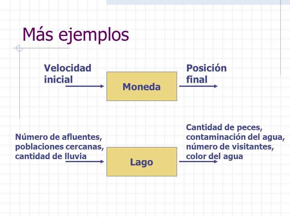 Más ejemplos Velocidad inicial Posición final Moneda Lago