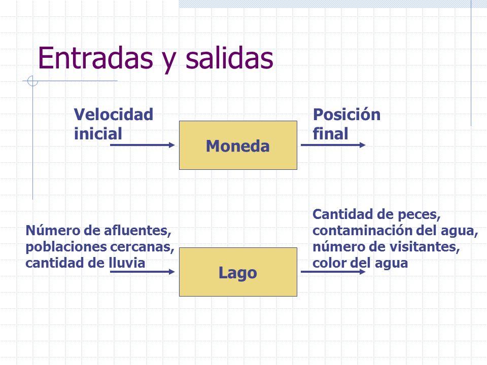 Entradas y salidas Velocidad inicial Posición final Moneda Lago