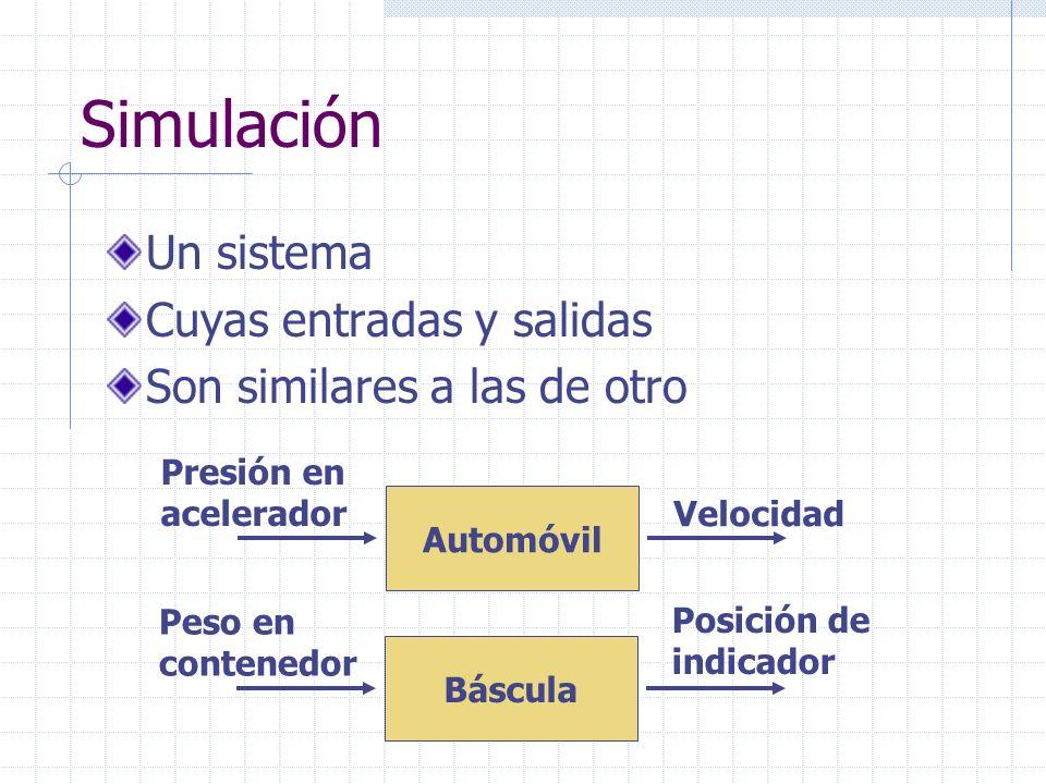 Simulación Un sistema Cuyas entradas y salidas