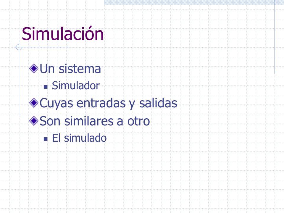 Simulación Un sistema Cuyas entradas y salidas Son similares a otro