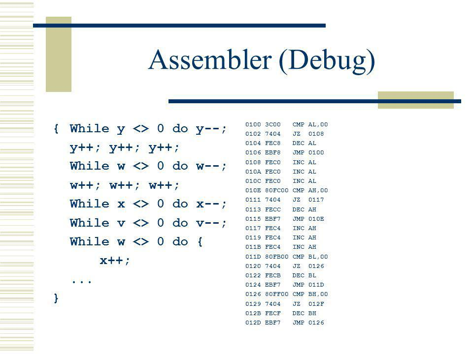 Assembler (Debug) { While y <> 0 do y--; y++; y++; y++;