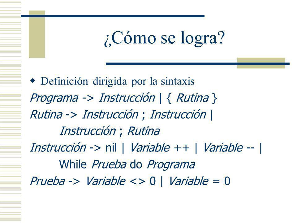 ¿Cómo se logra Definición dirigida por la sintaxis