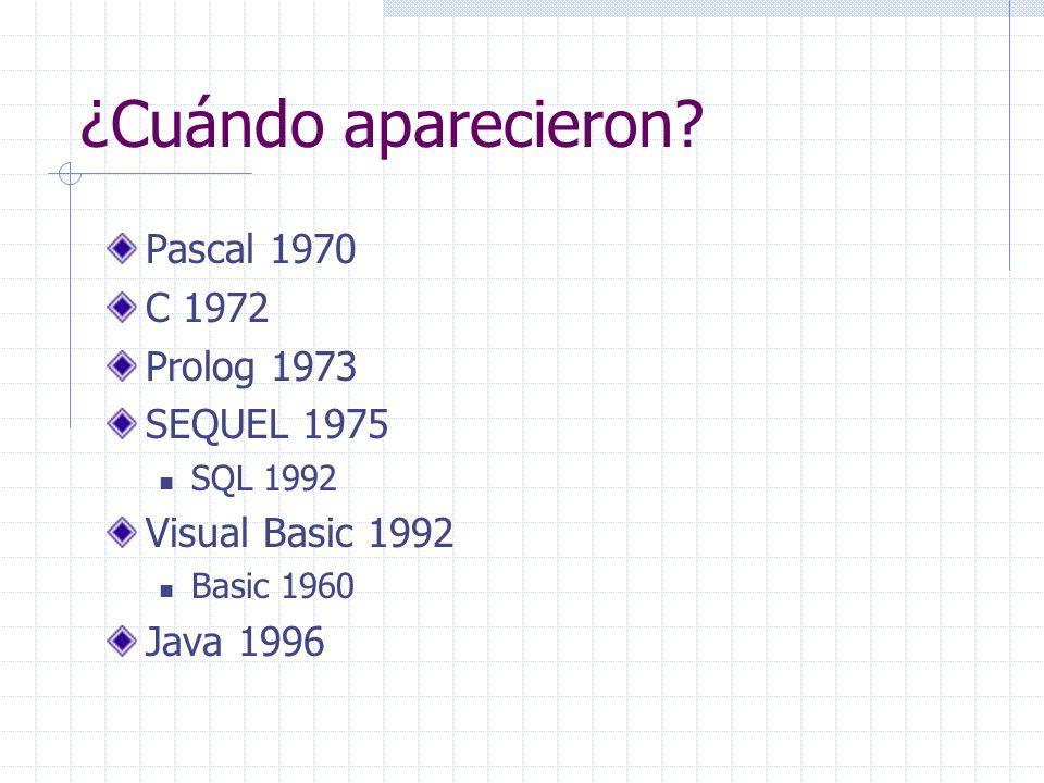 ¿Cuándo aparecieron Pascal 1970 C 1972 Prolog 1973 SEQUEL 1975