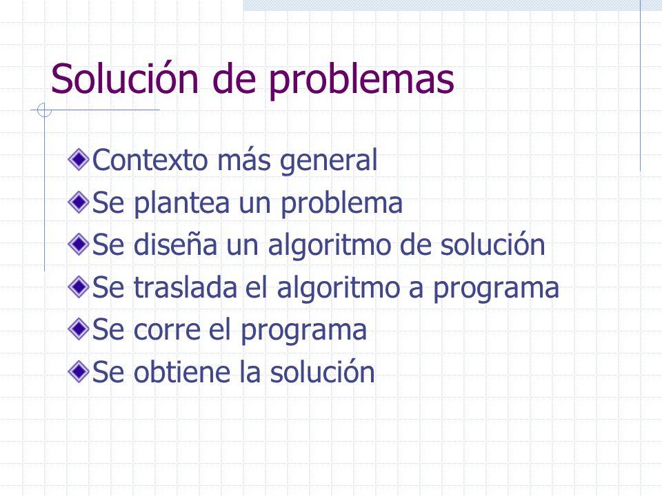Solución de problemas Contexto más general Se plantea un problema