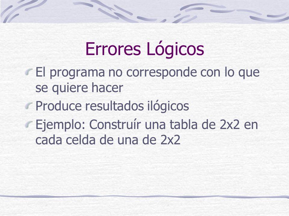 Errores Lógicos El programa no corresponde con lo que se quiere hacer
