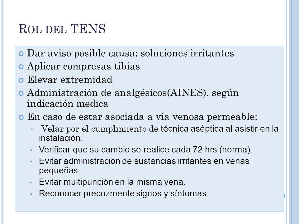 Rol del TENS Dar aviso posible causa: soluciones irritantes