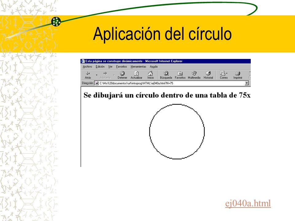 Aplicación del círculo
