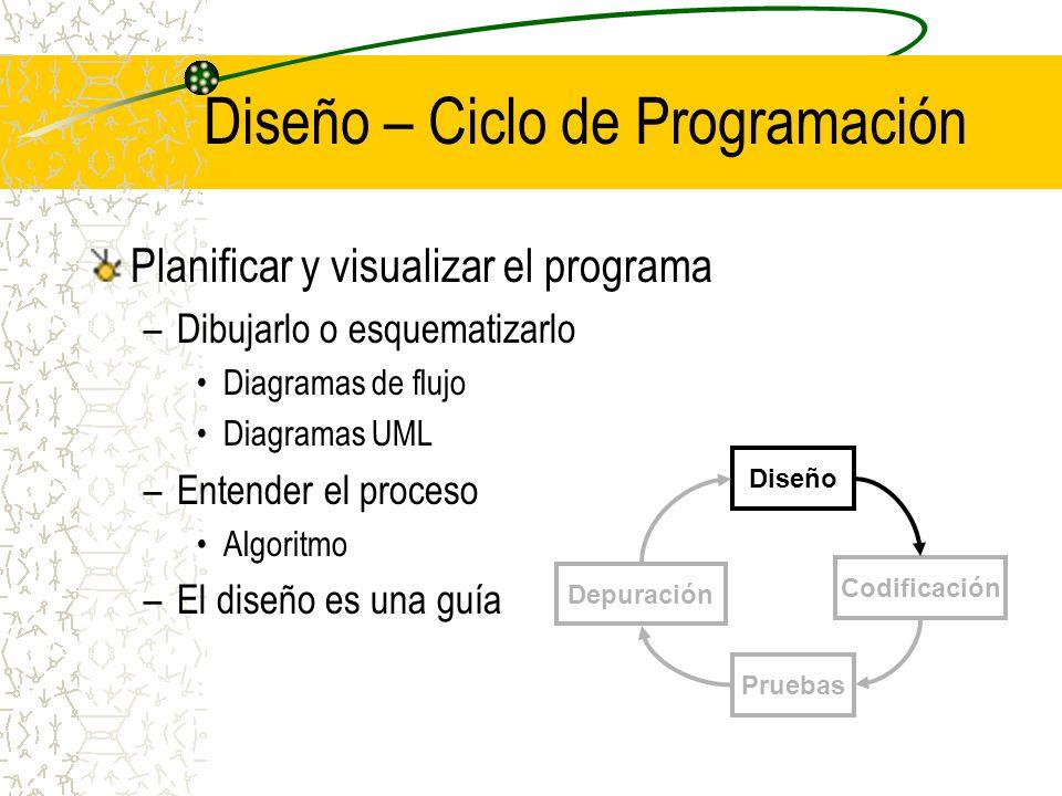 Diseño – Ciclo de Programación
