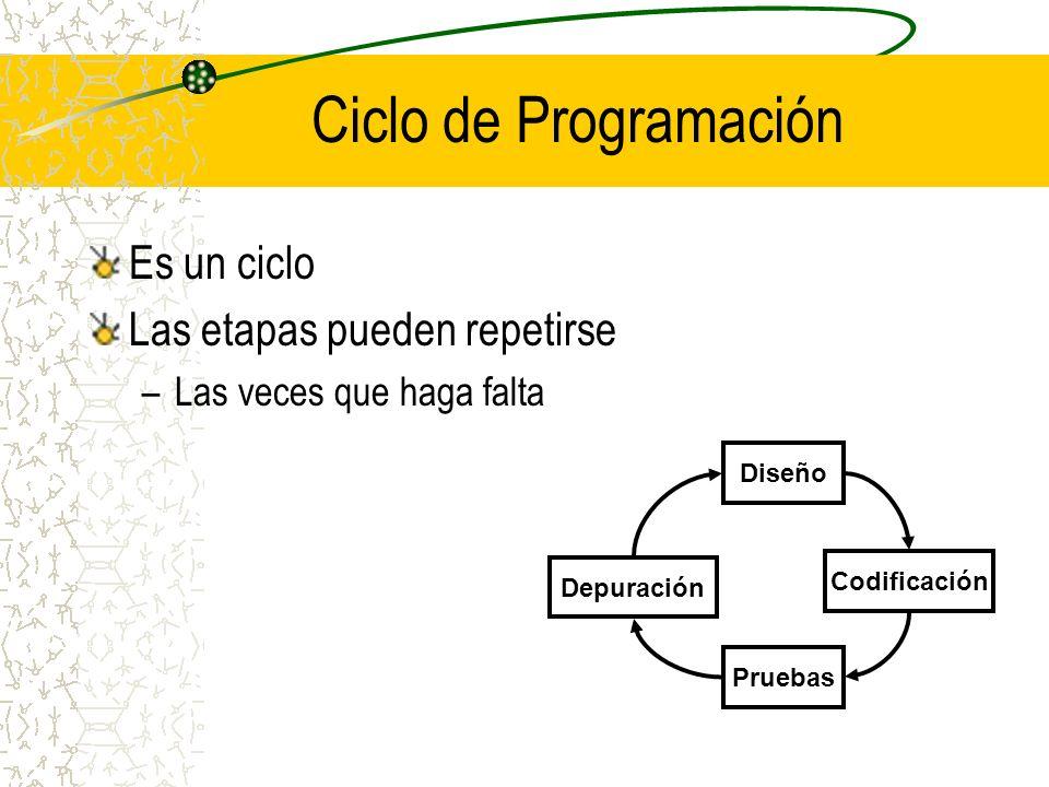 Ciclo de Programación Es un ciclo Las etapas pueden repetirse