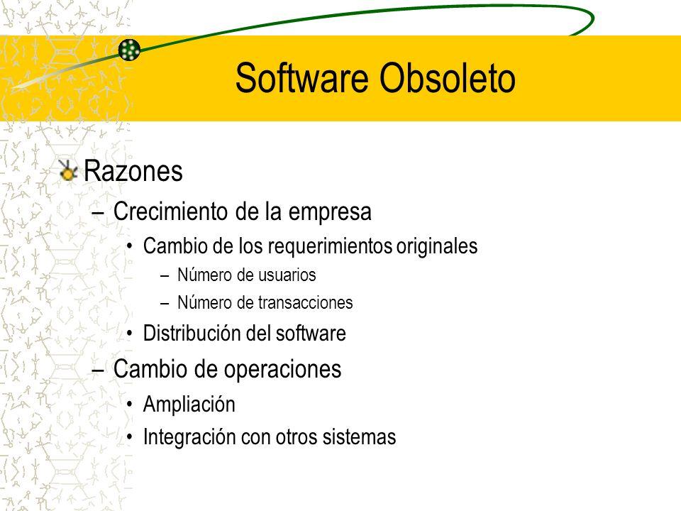 Software Obsoleto Razones Crecimiento de la empresa