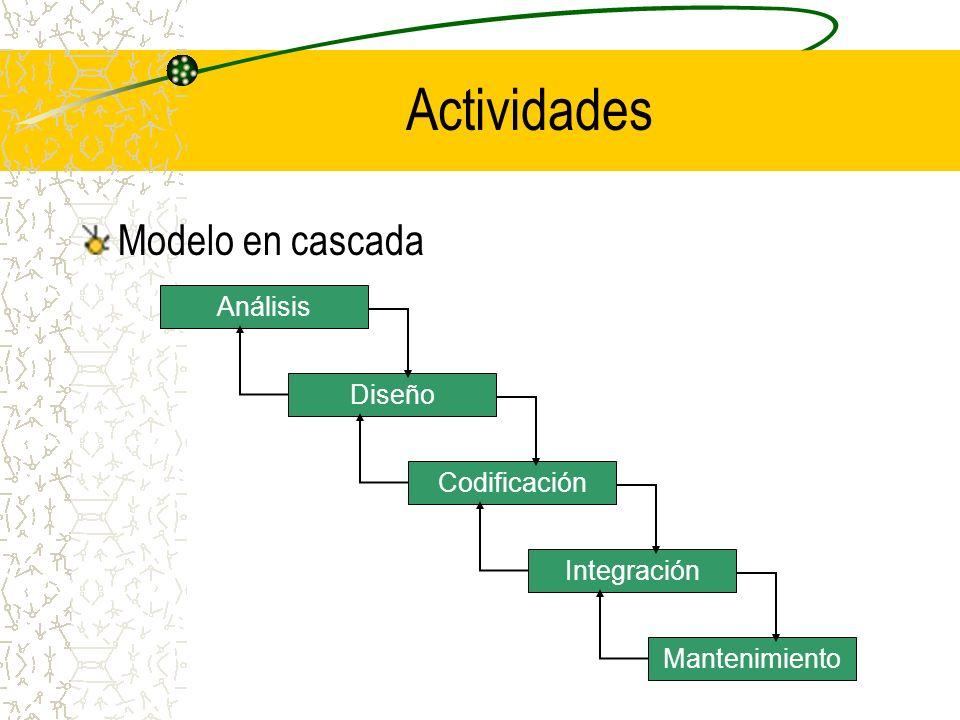 Actividades Modelo en cascada Análisis Diseño Codificación Integración