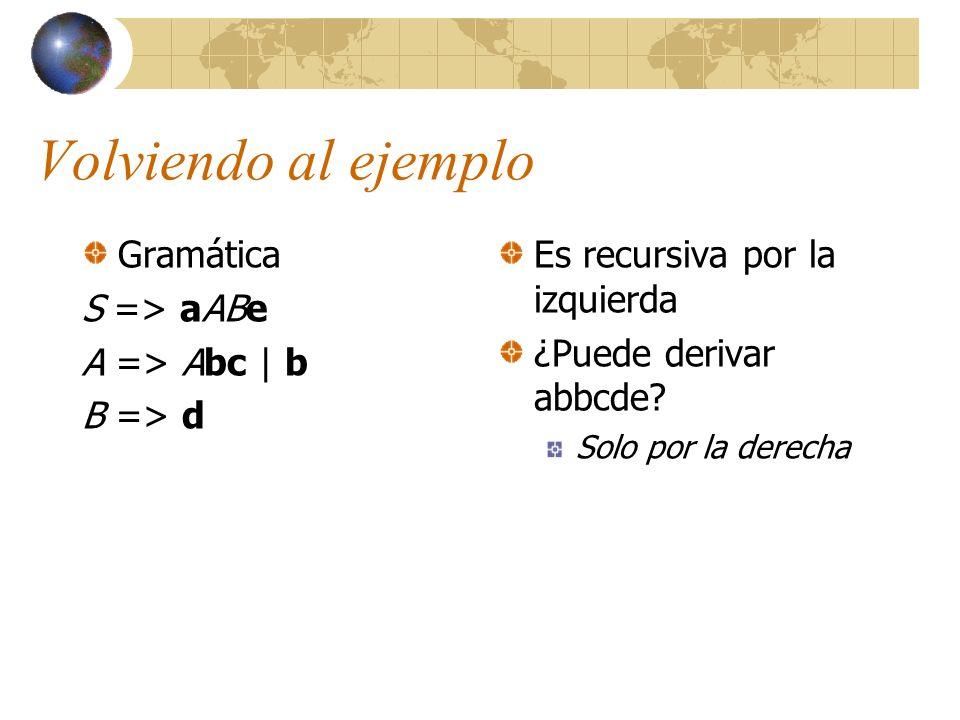 Volviendo al ejemplo Gramática S => aABe A => Abc | b B => d