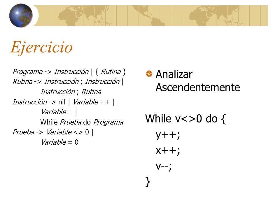 Ejercicio Analizar Ascendentemente While v<>0 do { y++; x++;