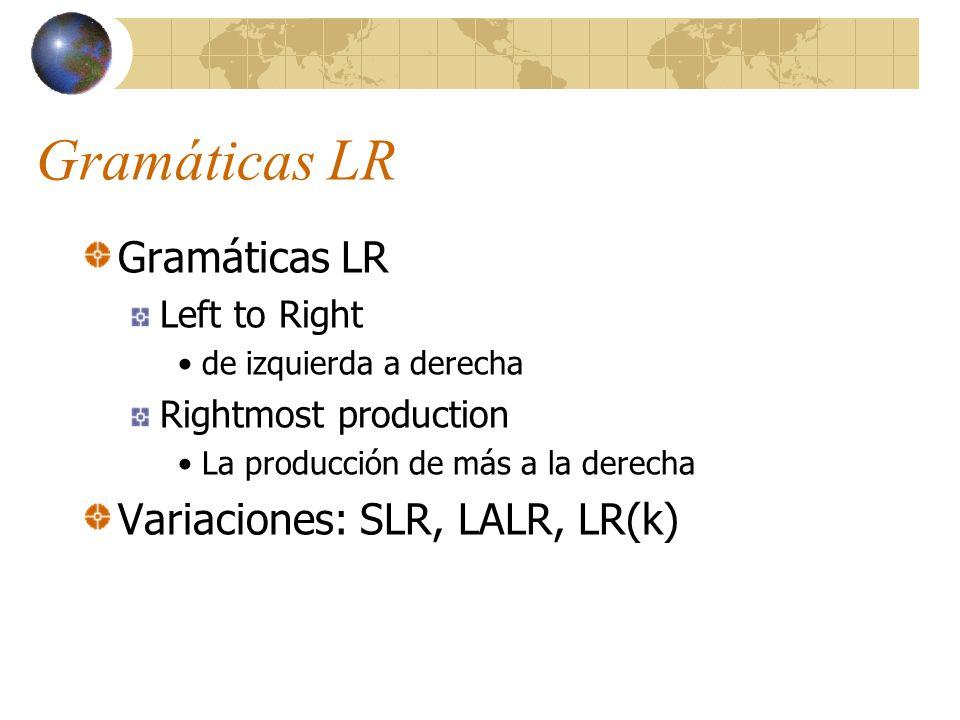 Gramáticas LR Gramáticas LR Variaciones: SLR, LALR, LR(k)