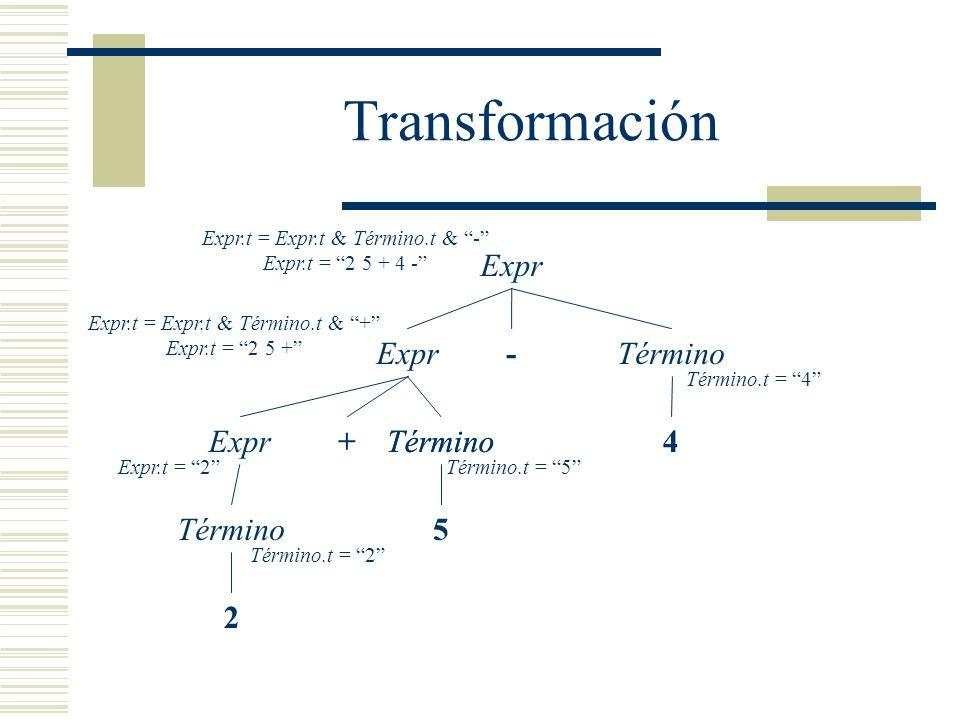 Transformación Expr Expr - Término Expr + Término Término 4 Término 5