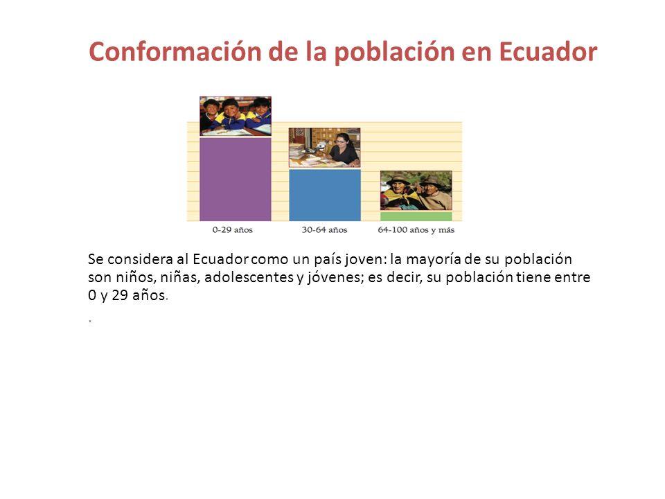 Conformación de la población en Ecuador