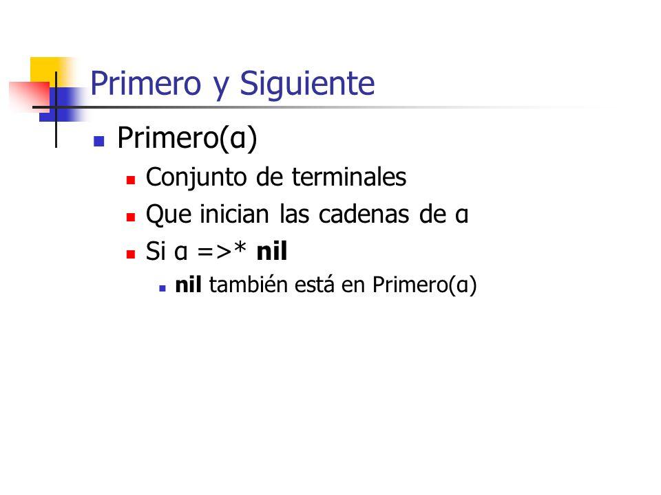 Primero y Siguiente Primero(α) Conjunto de terminales
