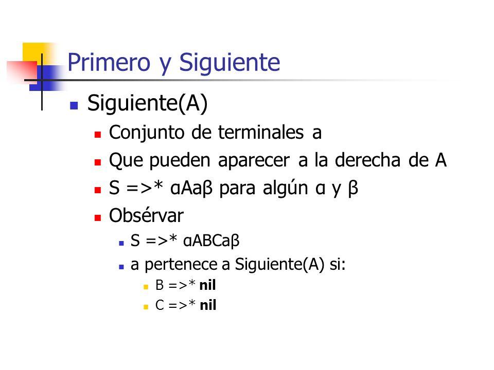 Primero y Siguiente Siguiente(A) Conjunto de terminales a