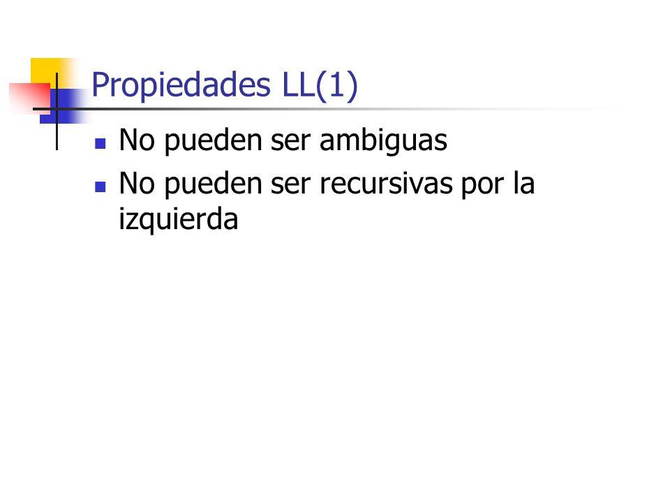 Propiedades LL(1) No pueden ser ambiguas