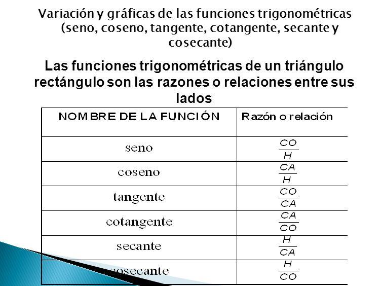 Funciones trigonom tricas ppt descargar for Exterior tangente y secante