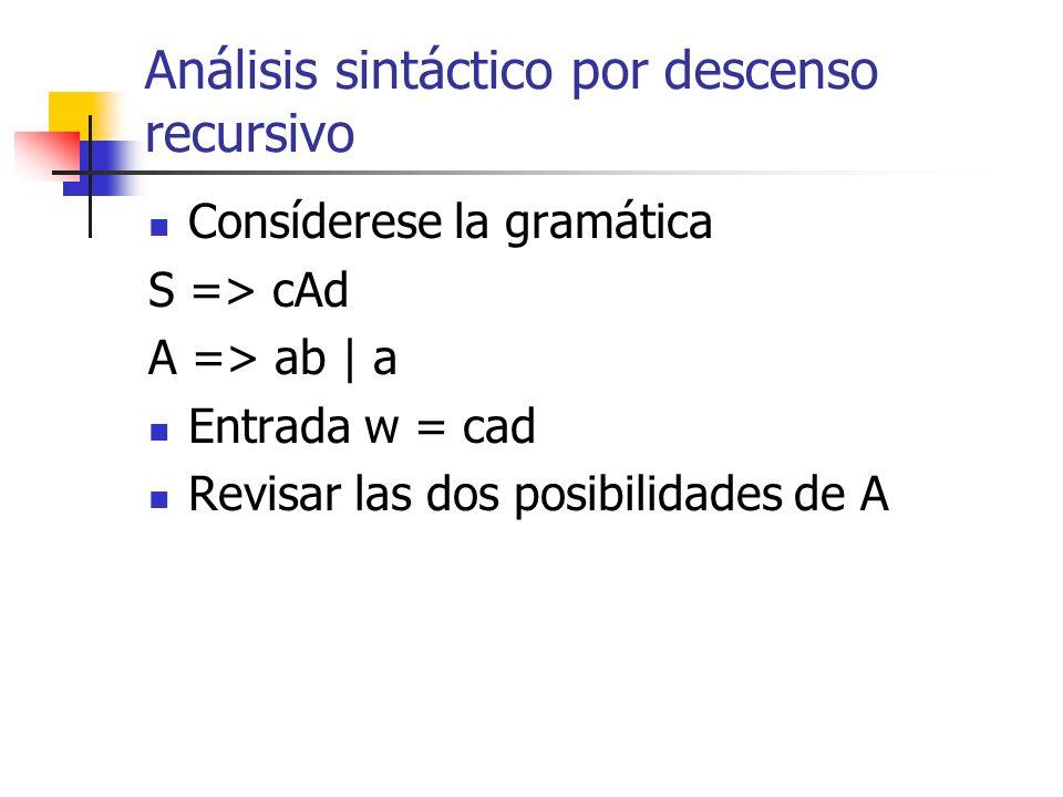 Análisis sintáctico por descenso recursivo
